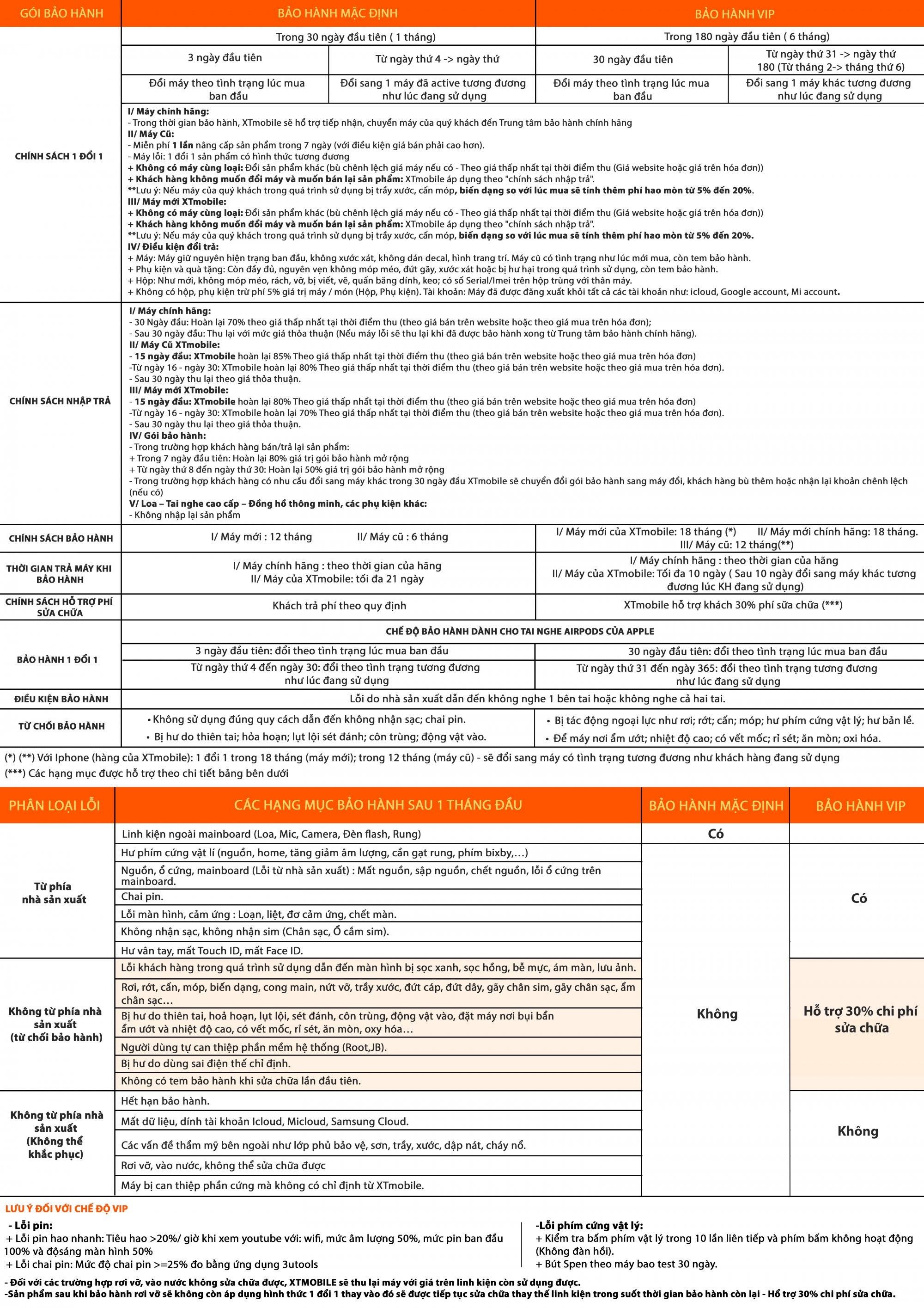 csbh-29-6-2020