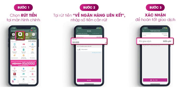 Ứng dụng momo hỗ trợ rút tiền về tài khoản ngân hàng liên kết