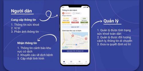 Một số ứng dụng giúp an toàn hơn trong mùa Covid-19, hãy cài đặt ngay trên điện thoại của bạn