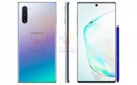 Galaxy Note 10 là điện thoại cuối cùng của Samsung có camera 12MP?