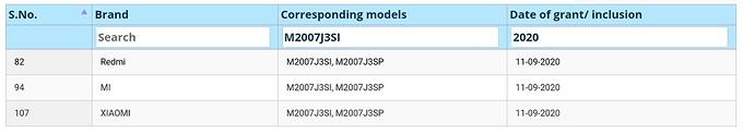 Xiaomi Mi 10T Pro sẽ có 2 tùy chọn cấu hình là 8GB/128GB và 8GB/256GB