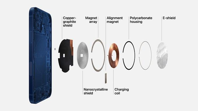 Apple đã chính thức cho biết rằng cụm nam châm ở mặt lưng để hỗ trợ sạc không dây MagSafe