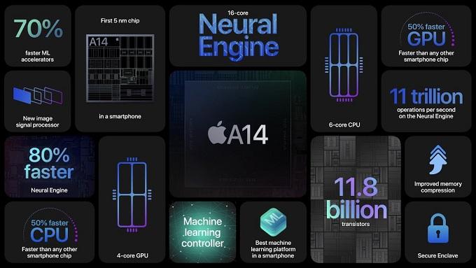 Con chip Apple A14 Bionic trang bị trên iPhone 12 Pro và 12 Pro Max được phát triển trên tiến trình 5nm