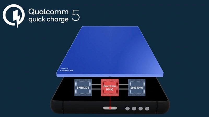 Các công nghệ mới trên chuẩn sạc Quick Charge 5