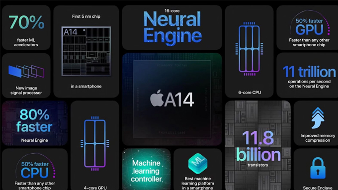 cấu hình iPhone 12 mini và iPhone SE 2020 có sự chênh lệch rõ ràng