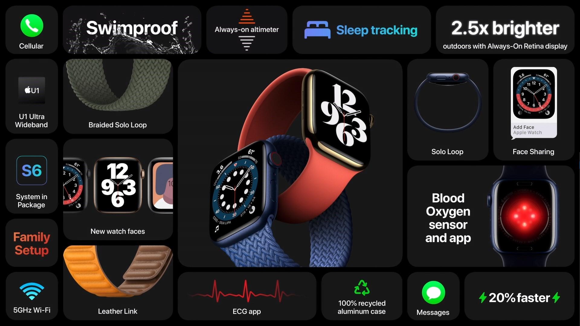 các tính năng trên Apple Watch series 6