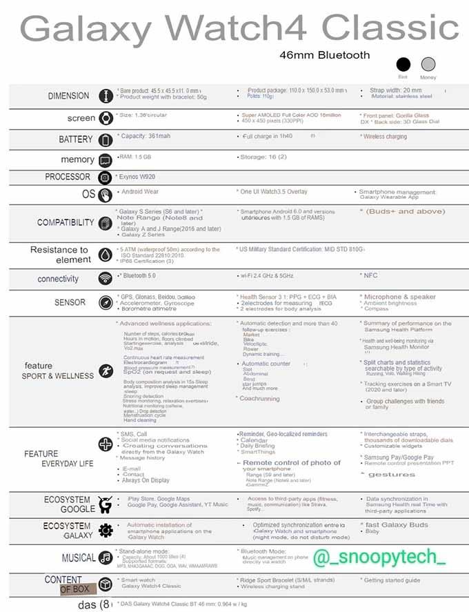 Thông số kỹ thuật Galaxy Watch 4 Classic rò rỉ trước khi ra mắt