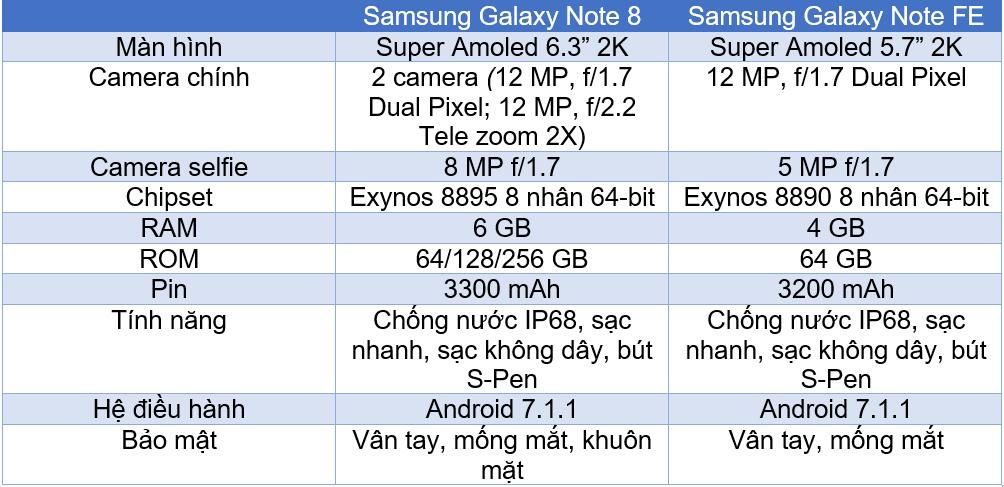 bang-so-sanh-nhanh-galaxy-note8-va-note-fe