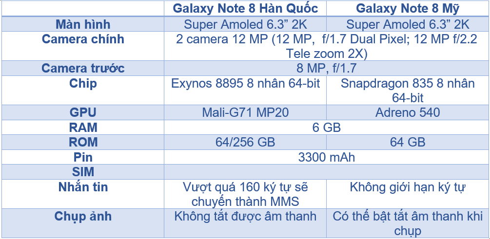 bang-so-sanh-nhanh-galaxy-note8-han-quoc-va-note-8-my-22
