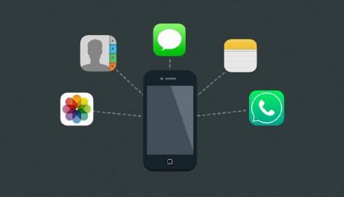 Hướng dẫn khôi phục dữ liệu dễ dàng trên iPhone, Android và thẻ nhớ