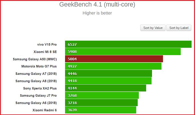 So sánh hiệu năng Galaxy A50 khi chạy đa nhiệm